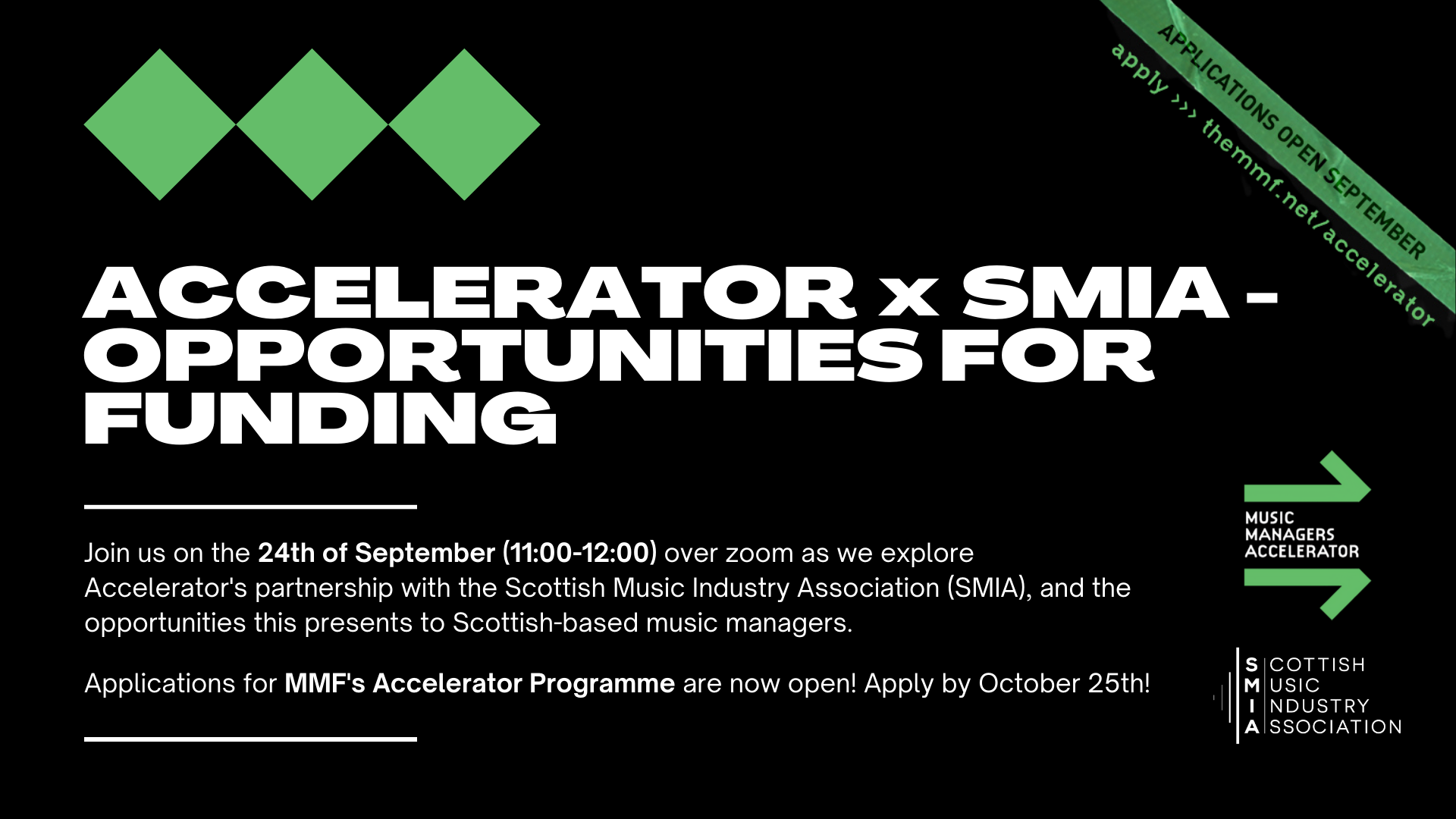 MMF Accelerator x SMIA - Opportunities for Funding - Online event on Friday 24:09:21 from 11am